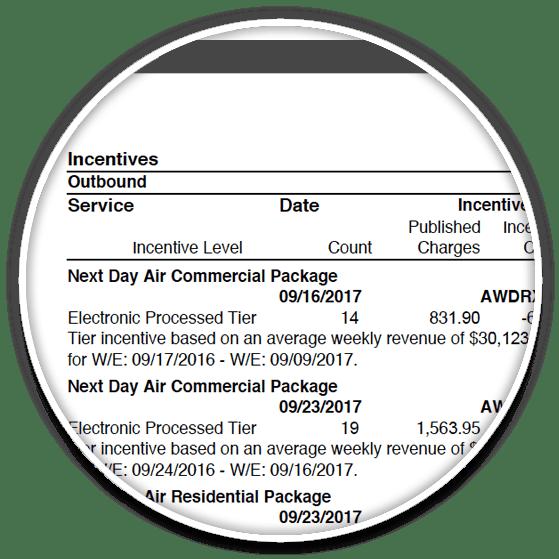 UPS incentive invoice