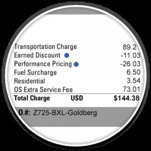 Shipment Detail FedEx Invoice