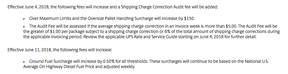 UPS rate increases and Shipping Charge Correction Audit fee